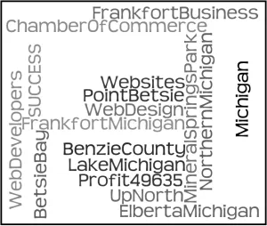 Frankfort MI Business